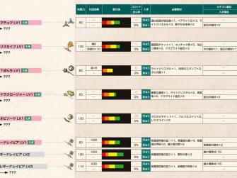 怪物猎人X武器攻略 片手剑武器派生列表