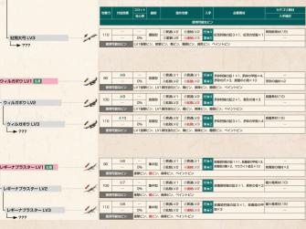 怪物猎人X武器攻略 弓系武器派生列表
